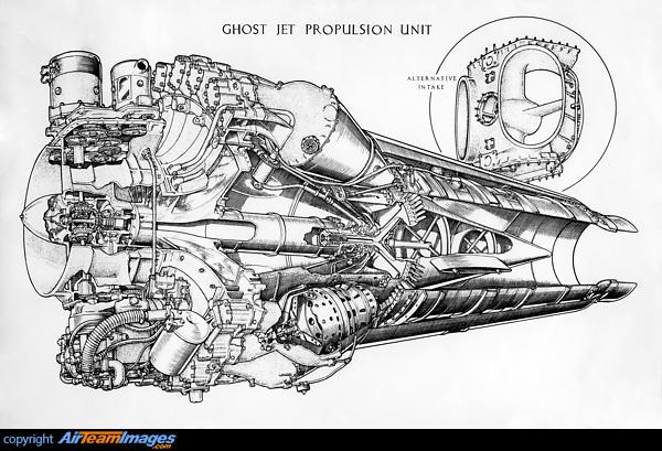 De Havilland Ghost Engine - Ai...